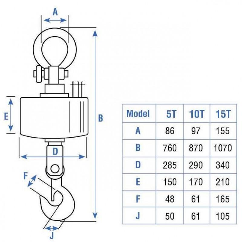Крановые весы Масса-К ЕК-СМ-10 10000